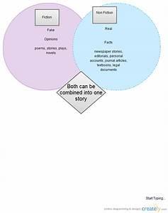 Non Fiction And Fiction   Venn Diagram