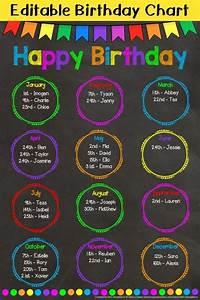 Birthday Chart Ideas Chalkboard Bunting Birthday Chart Editable Theme