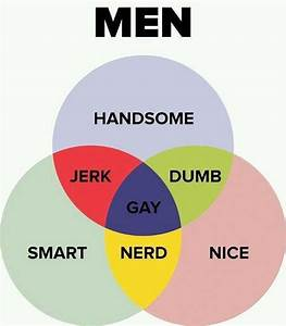 49 Best Venn Diagrams Images On Pinterest