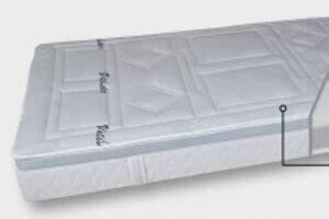 Sleeping Art Bonn : cairona g cozy gel matratzen sleeping art schlafkonzepte ~ Frokenaadalensverden.com Haus und Dekorationen
