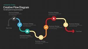 Business Flow Diagram Powerpoint Keynote Template