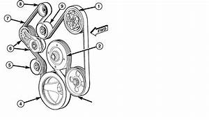 2008 Dodge Ram 1500 Serpentine Belt Diagram Or Route
