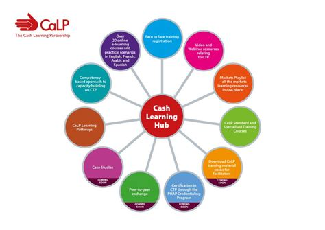 announcing  launch  calps cash learning hub