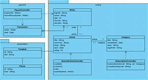 Class Diagram Tutorial Pdf