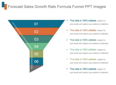 forecast sales growth rate formula funnel  images