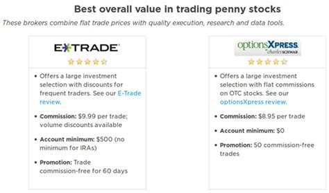 E Trade Vs Td Ameritrade Nerdwallet  Autos Post. Dish Network Multi Sport Pack. Car Air Conditioner Repair Cost. La Property Management Group. Esomeprazole Magnesium Generic. Vocational School San Antonio. San Jose Mortgage Brokers Sql Data Encryption. Indiana University Online Masters Programs. How Much Does A Elephant Weigh