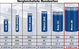 Batterie 1 5 Volt : panasonic mono alkaline batterie d mono 1er pack bei ~ Jslefanu.com Haus und Dekorationen