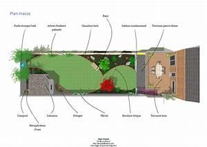 idee amenagement jardin en longueur With amenagement jardin en longueur