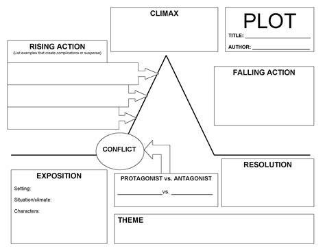 plot outline template mcauliffe s plot diagram