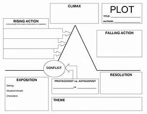 Scriptwriting  Plot Graphic Organizer
