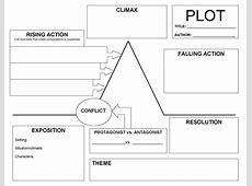 McAuliffe, S PLOT Diagram