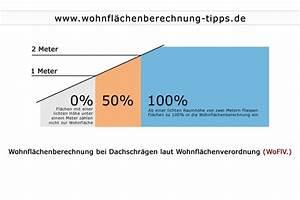 Abweichung In Prozent Berechnen : wohnfl chenberechnung tipps tricks fragen bei der wohnfl chenberechnung ~ Themetempest.com Abrechnung