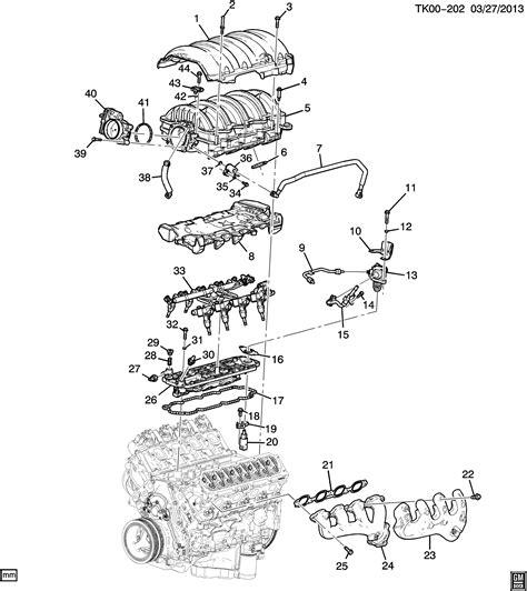 Chevrolet Silverado Engine Failure Page
