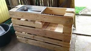 Regenwassernutzungsanlage Selber Bauen : theke selber bauen ~ Michelbontemps.com Haus und Dekorationen