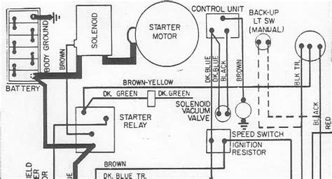 help wiring problem with 1973 dodge charger mopar forums