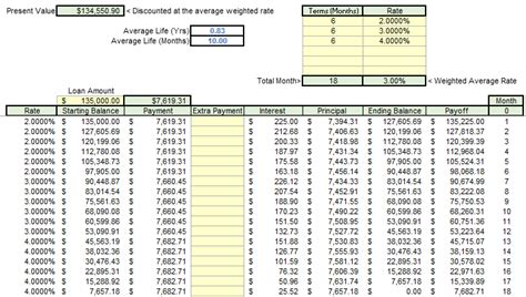 home loan amortization table excel loan amortization schedule download how to make a