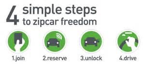 zip cat drive zipcar for business zipcar uk