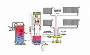 Ways To Simplify Hydronic Heating Systems