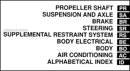 how to download repair manuals 1999 toyota tacoma xtra windshield wipe control 1999 toyota tacoma repair shop manual original set