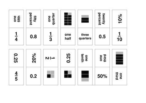 fractiondecimalpercentage dominoes game  teachfirst