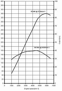 R56 Mini Engine Paper