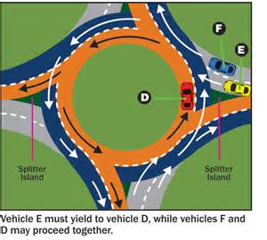 How to Do Driving Roundabout