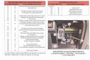 Boitier Bsm C4 : problemme de demarrage c5 citro n m canique lectronique forum technique ~ Medecine-chirurgie-esthetiques.com Avis de Voitures