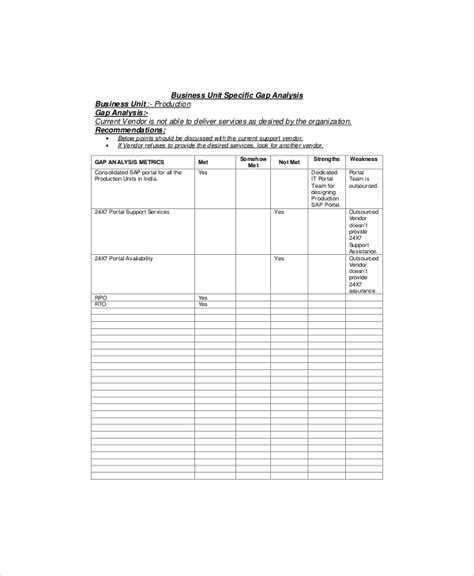 software gap analysis template    documents