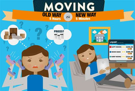 How To Choose A Moving Company Old Way Vs New Way