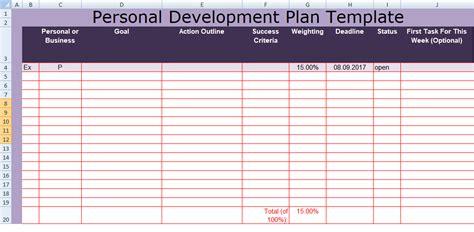 Educational Development Plan Template by Templates For Personal Development Plans Educational