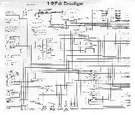 Monaco Wiring Schematic by Circuit And Wiring Diagram 1976 Dodge Monaco Wiring Diagram