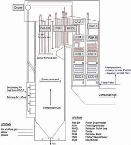 Process Flow Diagram Of The Subcritical Boiler