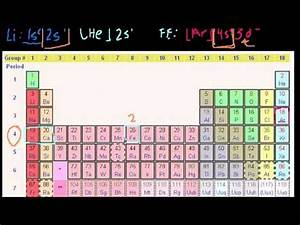 Valence Electrons Youtube