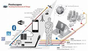 Taking On Fragmentation In Iot