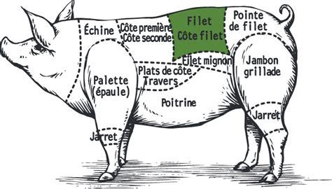 cuisiner le cochon côtes de porc dans le filet 2 pièces de 180g mon