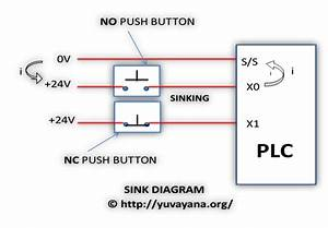 Plc   Programmable Logic Controller     Introduction  Use  Example With Block Diagrams