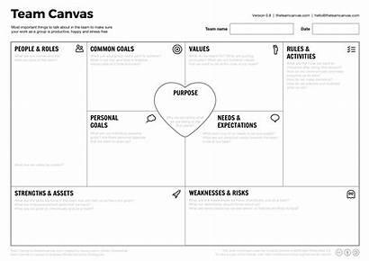 Canvas Marketing Pitch Team
