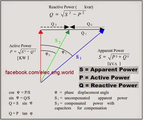 electrical wiring electrical technology eew relationship between s p q ee figures electrical
