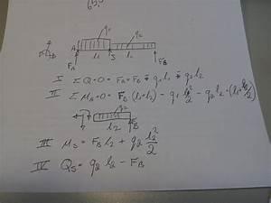 Auflagerkräfte Berechnen : punktlast bestimmen wissenstransfer anlagen und maschinenbau berechnung von ~ Themetempest.com Abrechnung
