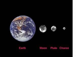 Tiera R - Charon ( moon of Pluto ): Tiera; Charon's Distance