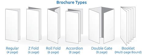 Types Of Brochure Folds Pictures To Pin On Types Of Brochures And Flyers Pictures To Pin On
