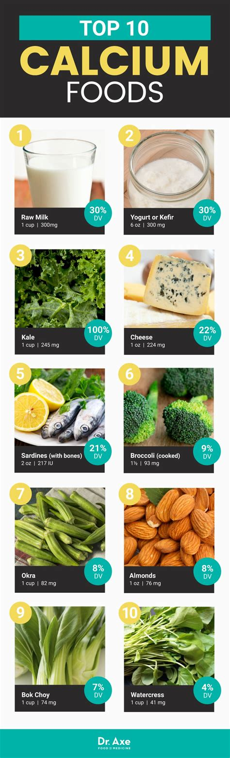 high calcium foods pixshark com images galleries