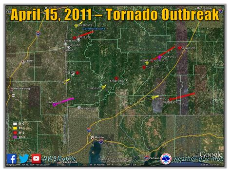 April 15, 2011 Tornado Outbreak