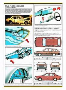 Renault 18 1979 1986 Haynes Service Repair Manual