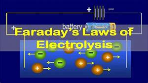 Electrolysis And Electrical Conductance  Faraday Laws Of