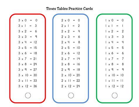 times tables worksheets 1 12 kiddo shelter