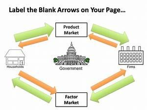 A Data Flow Diagram Quizlet