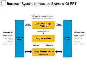Business System Landscape Example Of Ppt