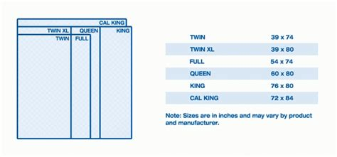 Mattress Size Chart And Mattress Dimensions Sleep Train
