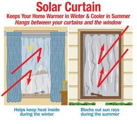 Solar Curtains Ebay